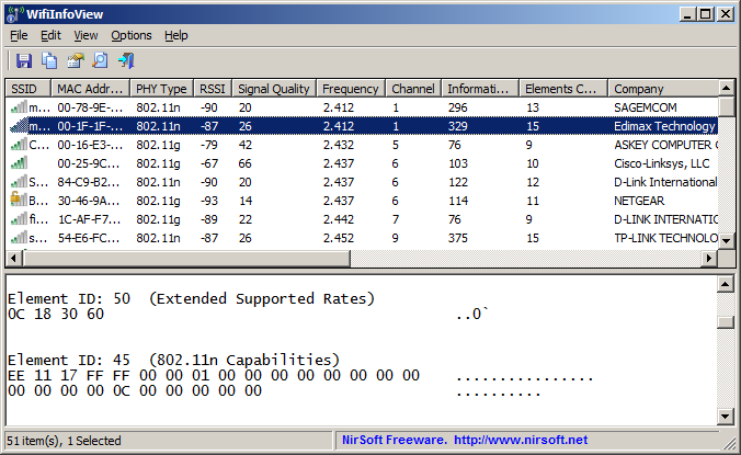 WifiInfoView V2.50 免安裝版