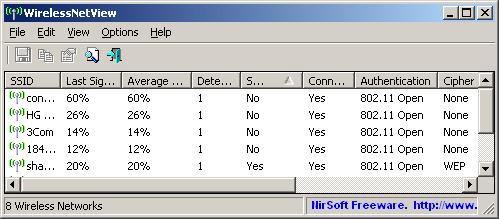 wirelessnetview espaol