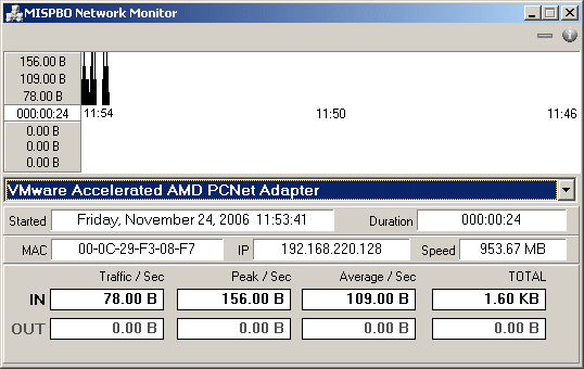 MISPBO Network Monitor - The Portable Freeware Collection